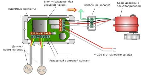 Применение в системах отопления.